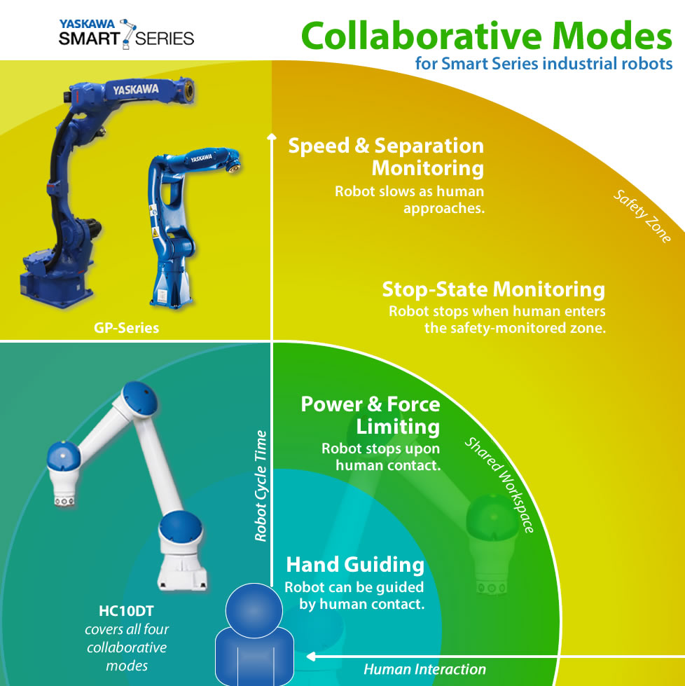 Collaborative modes - English-1.jpg